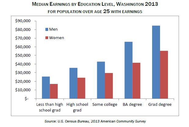 Equal Pay Brief Graphic 1