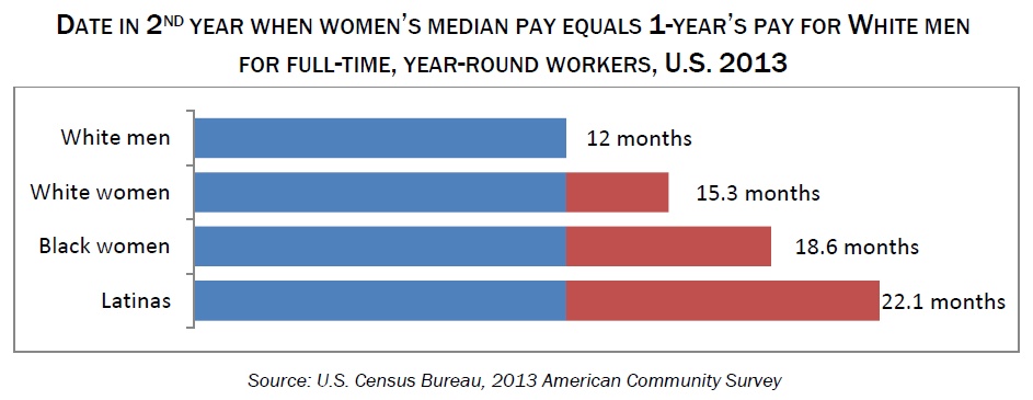 Equal Pay Brief Graphic 2