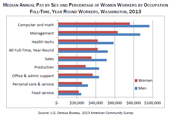 Equal Pay Brief Graphic 3