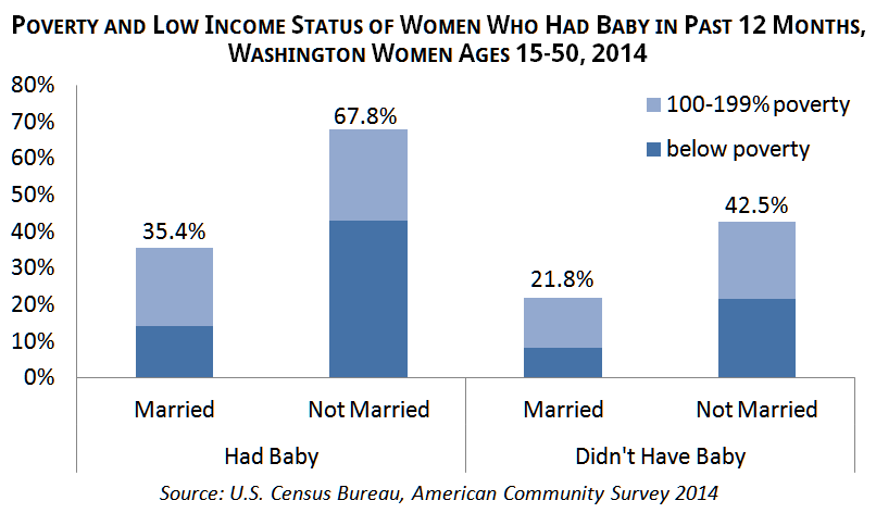 paid family and medical leave brief may 16 graph4